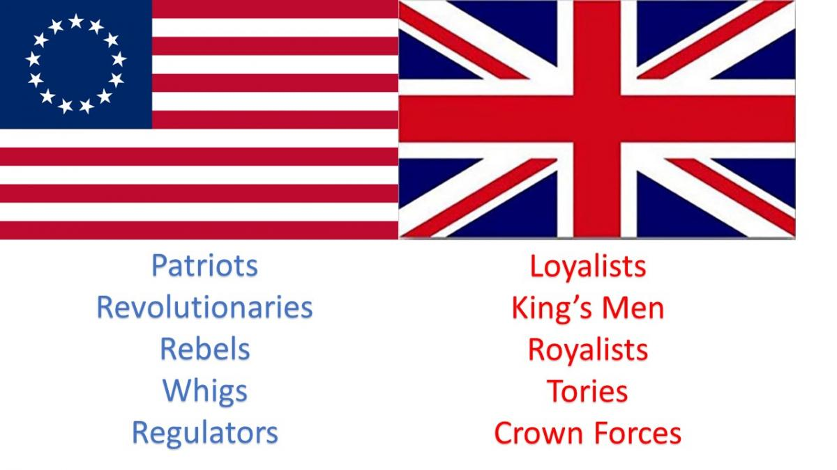 This graphic contains an image of the flag of the American Revolution with 13 stars and an image of the British flag of the same period. Below the American flag are terms used to identify American supporters: Patriots, Revolutionaries, Rebels, Whigs, Regulators. Below the British flag are terms used to identify British supporters: Loyalists, King's Men, Royalists, Tories, Crown Forces