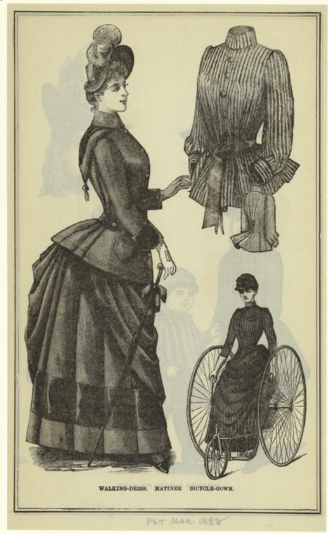 "1888 print of women's ""Bicycling Gowns."""