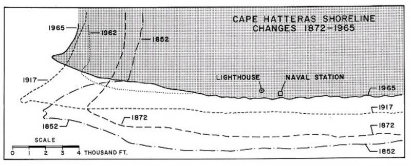 "<img typeof=""foaf:Image"" src=""http://statelibrarync.org/learnnc/sites/default/files/images/1_31.jpg"" width=""942"" height=""381"" alt=""Historic shorelines from Buxton to Cape Hatteras"" title=""Historic shorelines from Buxton to Cape Hatteras"" />"