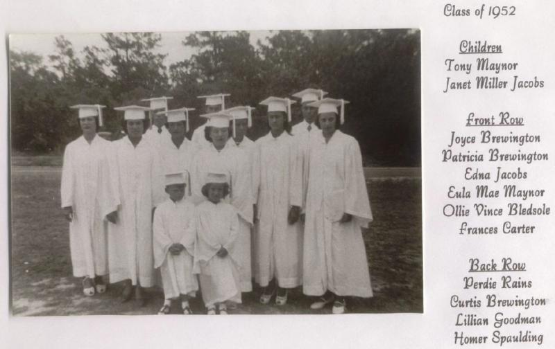 "<img typeof=""foaf:Image"" src=""http://statelibrarync.org/learnnc/sites/default/files/images/class_1952.jpg"" width=""1237"" height=""779"" alt=""East Carolina Indian School graduating class of 1952"" title=""East Carolina Indian School graduating class of 1952"" />"