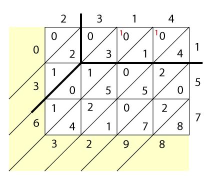 lattice multiplication with decimals  ncpedia lattice multiplication with decimals