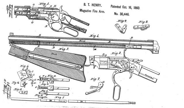"""<img typeof=""""foaf:Image"""" src=""""http://statelibrarync.org/learnnc/sites/default/files/images/patent_drawing_henry_rifle.jpg"""" width=""""640"""" height=""""378"""" alt=""""Patent drawing for Henry rifle, 1860"""" title=""""Patent drawing for Henry rifle, 1860"""" />"""