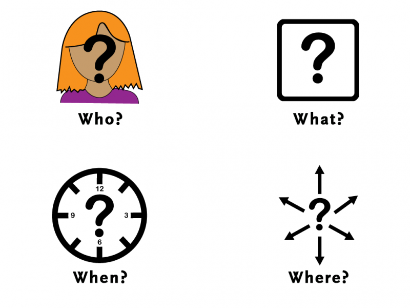 picture symbol question words ncpedia