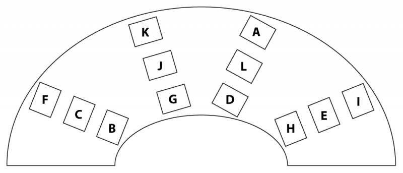 """<img typeof=""""foaf:Image"""" src=""""http://statelibrarync.org/learnnc/sites/default/files/images/seating_chart_radial.png"""" width=""""1050"""" height=""""450"""" alt=""""Radial seating chart"""" title=""""Radial seating chart"""" />"""