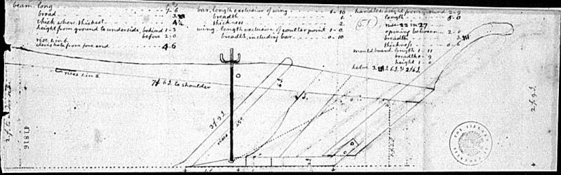 """<img typeof=""""foaf:Image"""" src=""""http://statelibrarync.org/learnnc/sites/default/files/images/tjplow.jpg"""" width=""""1064"""" height=""""333"""" alt=""""Thomas Jefferson's design for a plow"""" title=""""Thomas Jefferson's design for a plow"""" />"""
