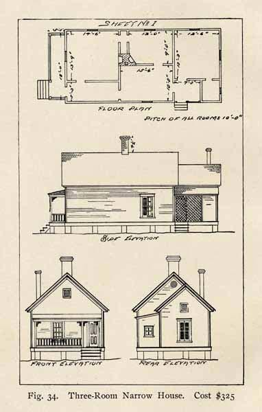 "<img typeof=""foaf:Image"" src=""http://statelibrarync.org/learnnc/sites/default/files/images/tompk34.jpg"" width=""382"" height=""600"" alt=""Plans for a three-room narrow mill house"" title=""Plans for a three-room narrow mill house"" />"
