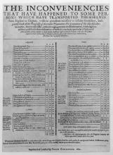 Broadside listing supplies for colonists, 1622