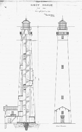 Cape Lookout Light Station Ncpedia