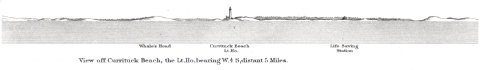 Sketch of a view of Currituck Beach, 1885