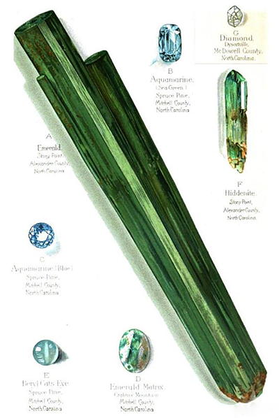 Emeralds and aquamarine gemstones found in North Carolina, 1907. Image from Google Books.