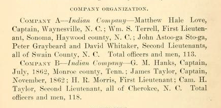 "Listing of John Astoo-ga Sto-ga in William H. Thomas's ""Indian Company,"" from Clark's <i>Histories of the Several Regiments and Battalions from North Carolina, In the Great War 1861-'65</i>, Vol. III, 1901.  Presented on Archive.org."